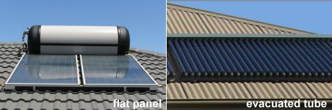 Flat Panel and Evacuated Solar Hot Water Systems