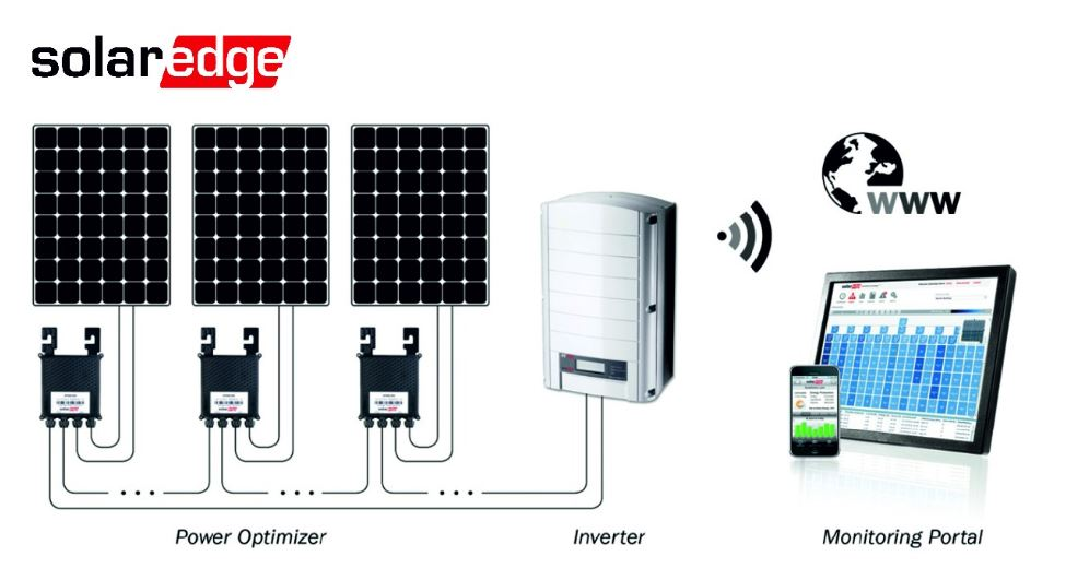 SolarEdge DC Optimiser